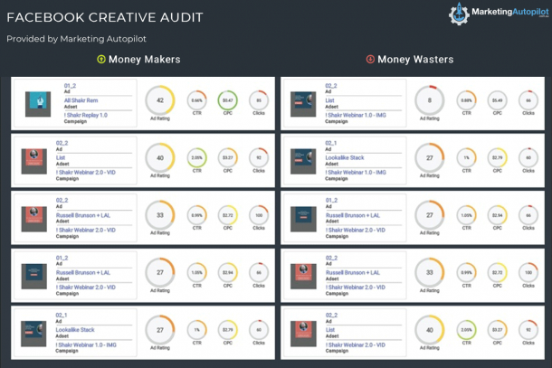Free Facebook Audit Report